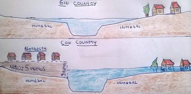 Inundaciones-humedales-countries