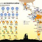 América Latina como potencia energética futura. Los planes neoliberales para impedirlo