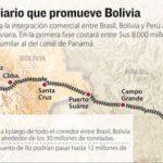 Avanza el estratégico Tren Bioceánico que conectará a Bolivia con Brasil y Perú